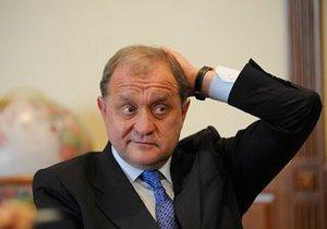 Премьер-министр Крыма обещает выполнять решения парламента