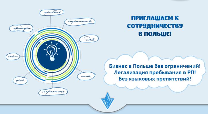 Украинским стартапам предлагают переезд в Польшу