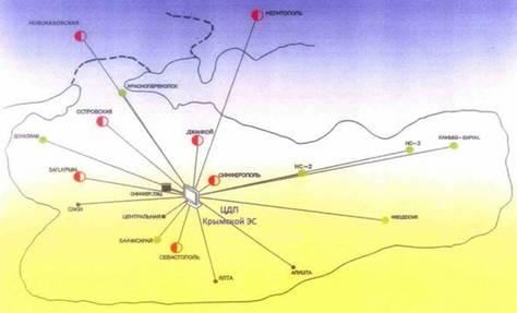 Украина будет поставлять ресурсы в Крым на рыночных условиях