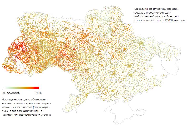 Голоса Украины