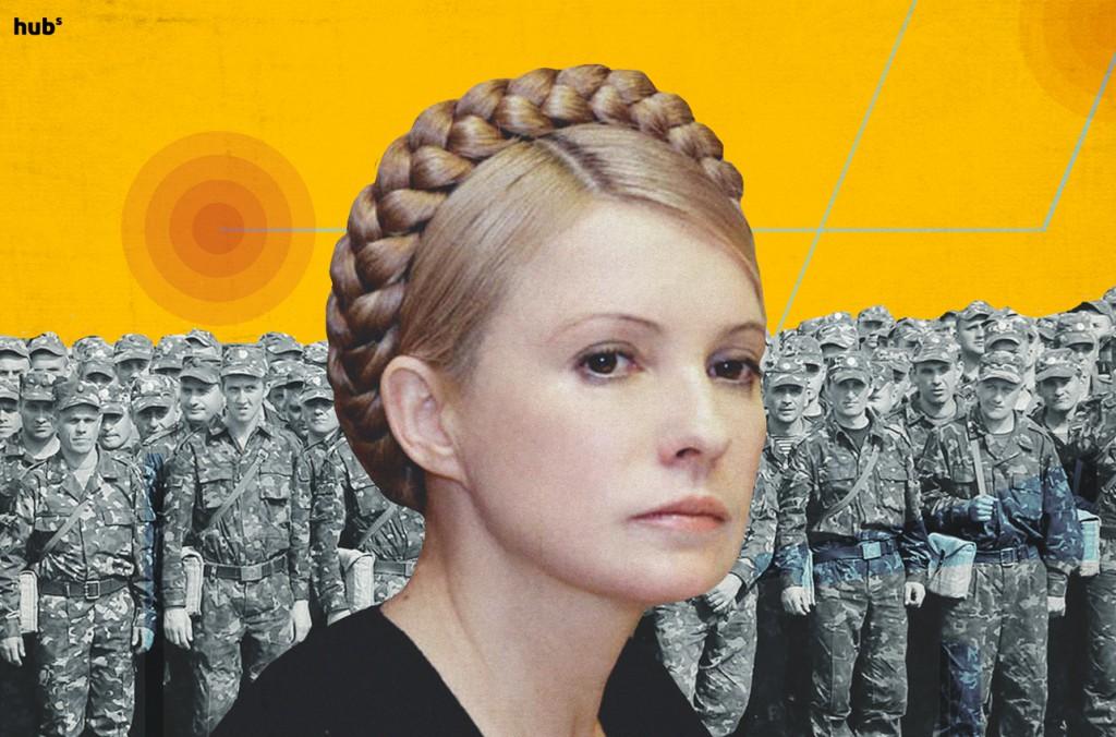 Войско Тимошенко