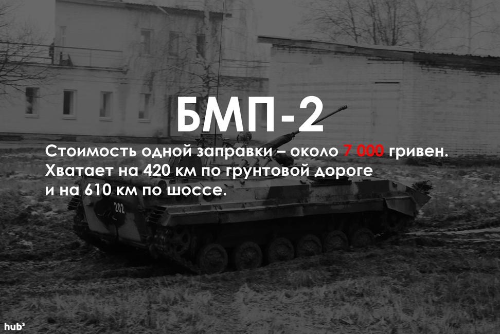 BMP-2_11