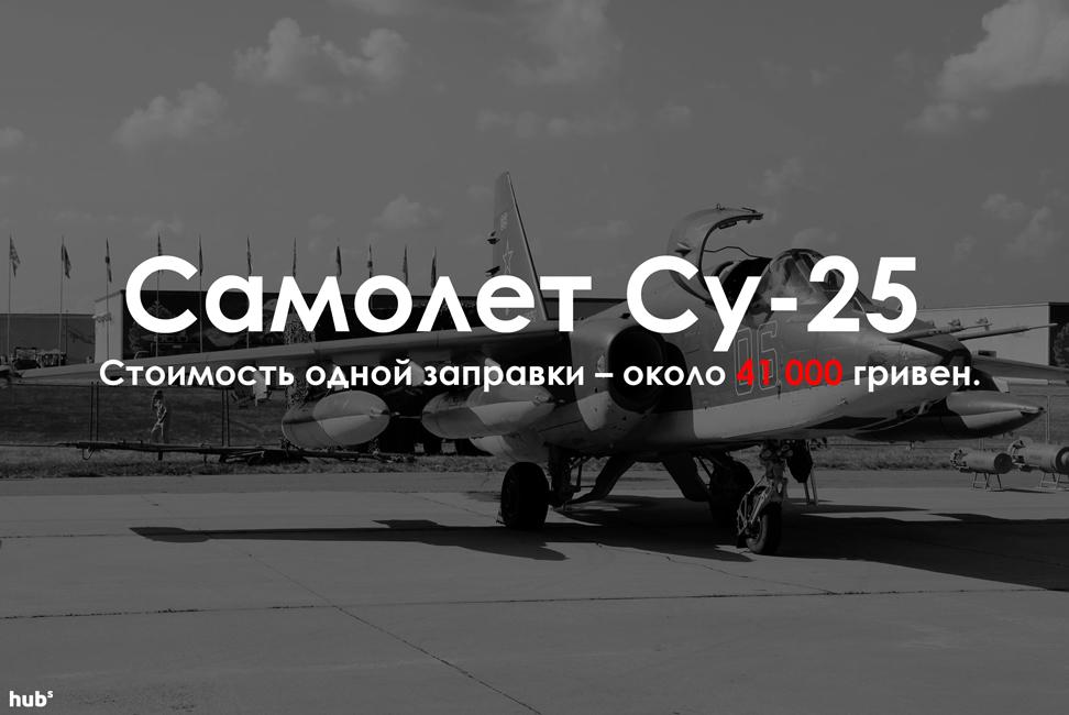 Sukhoi_Su-25S_11