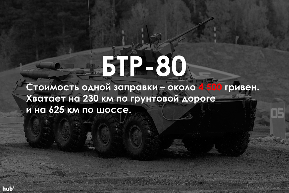 бтр 80_11
