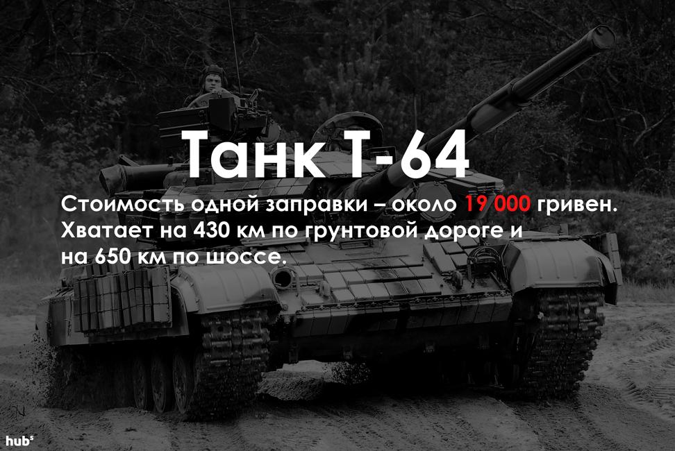 танк т64_11