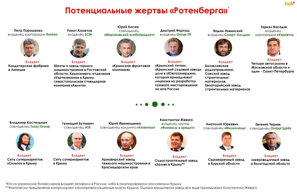 active-ukr-rus