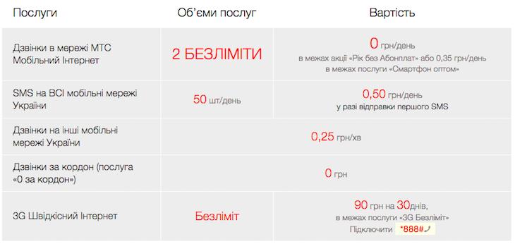 МТС случайно показал тарифы на 3G