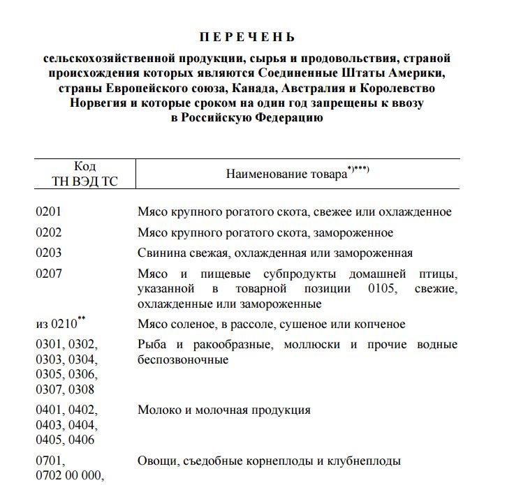 Перечень продуктов, запрещенных к поставкам в Россию