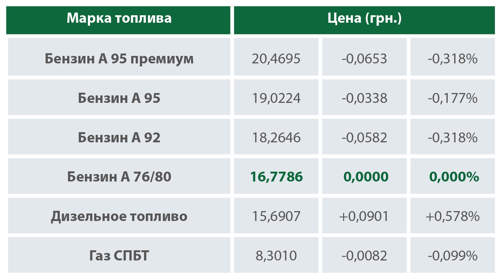 Tabliza-5-1-24-0