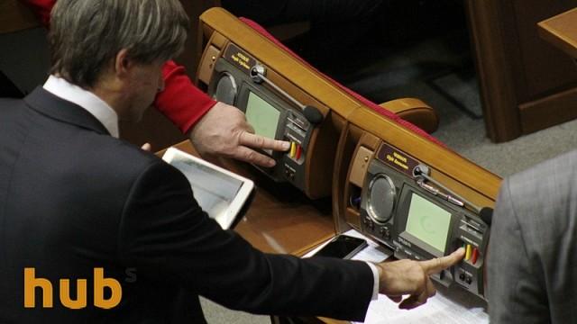 Депутаты провалили закон о «партийной диктатуре»