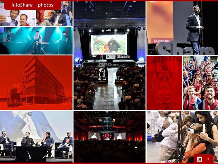 стартап, Польша, конференция
