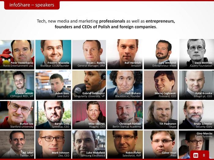стартап, Польша, инвестиции