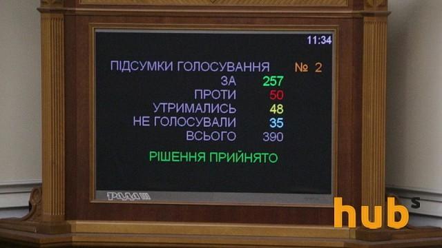 Рада-прем-голос_43