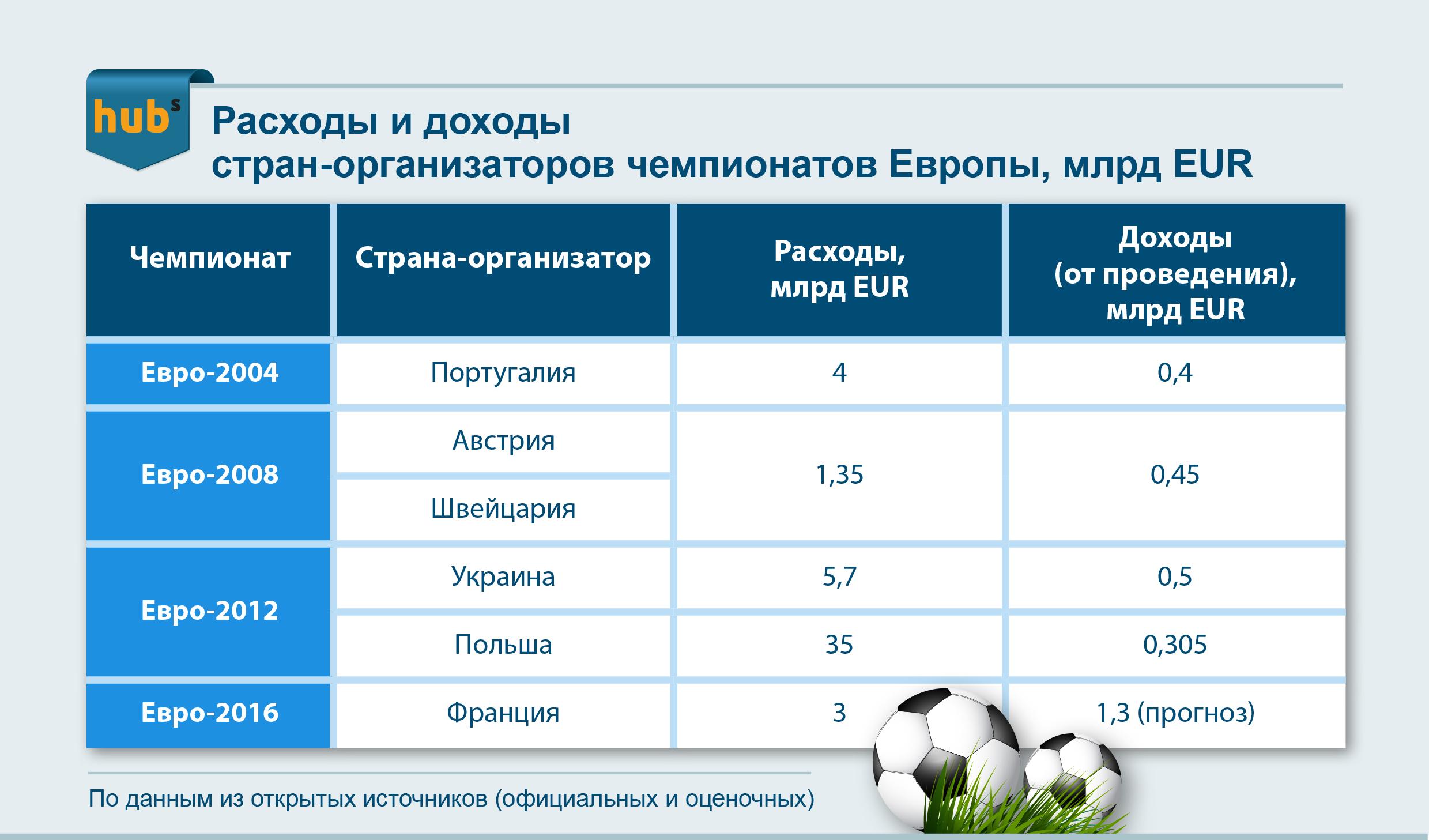 Футбол_европа