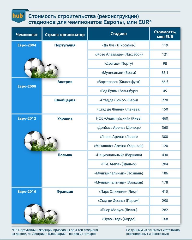 Футбол_европа_1