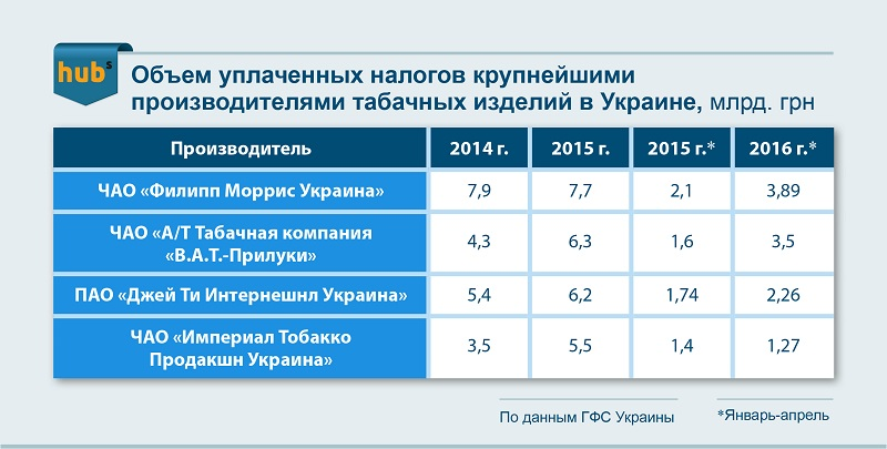 Последние новости казахстана доллар