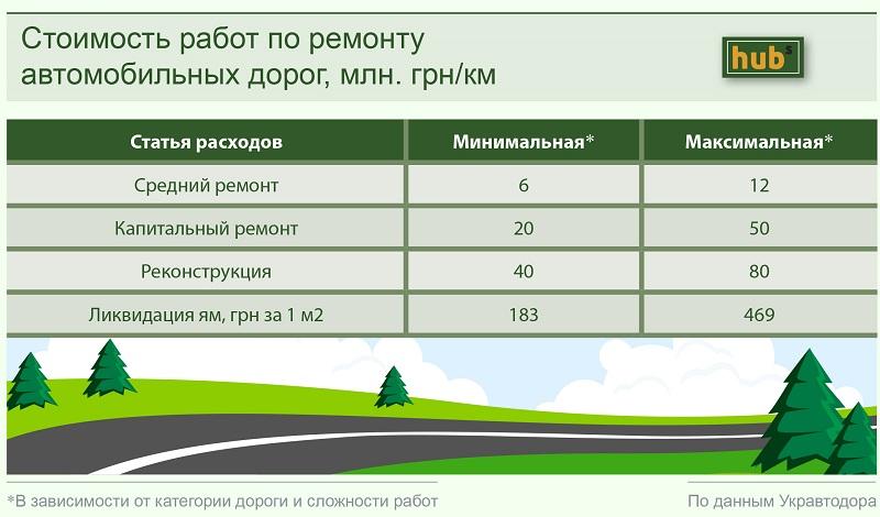 ремонт_дорог_2016