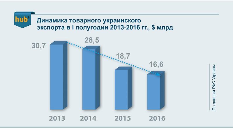 11Экспорт 08.08.2016_9