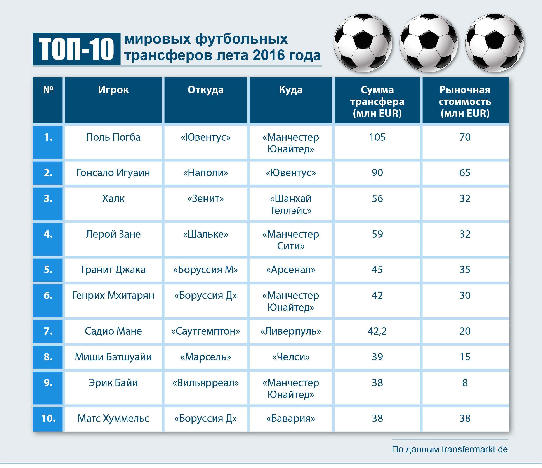 1_Футбол