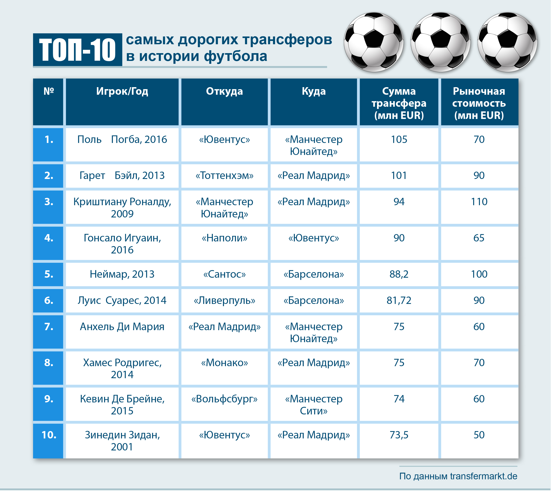 2_Футбол