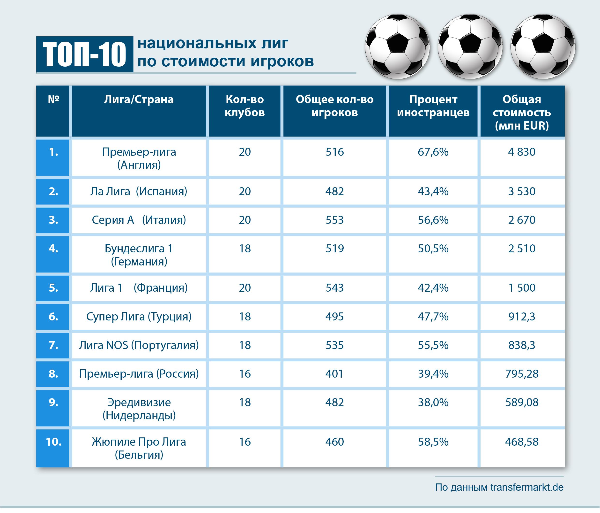 5_Футбол