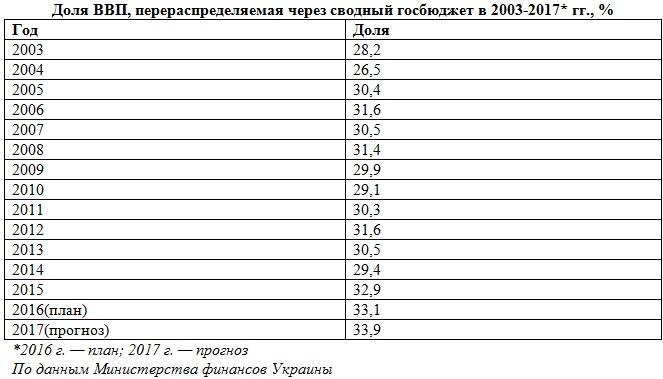 Бюджет-2017_2