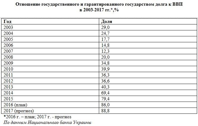 Бюджет-2017_7