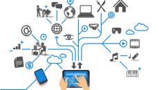 интернет вещей, стартапы, IoT