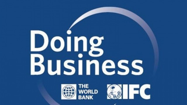 Украина заняла 80-е место в рейтинге Doing Business-2017