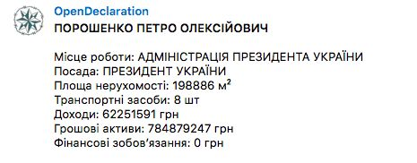 Разработан телеграмм-бот,  который будет мониторить декларации чиновников