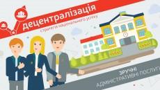 Лев Парцхаладзе: Децентрализация – это не только ценный мех, но и ответственность