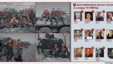 На Донбассе удалось идентифицировать 1 тыс. кадровых военных РФ