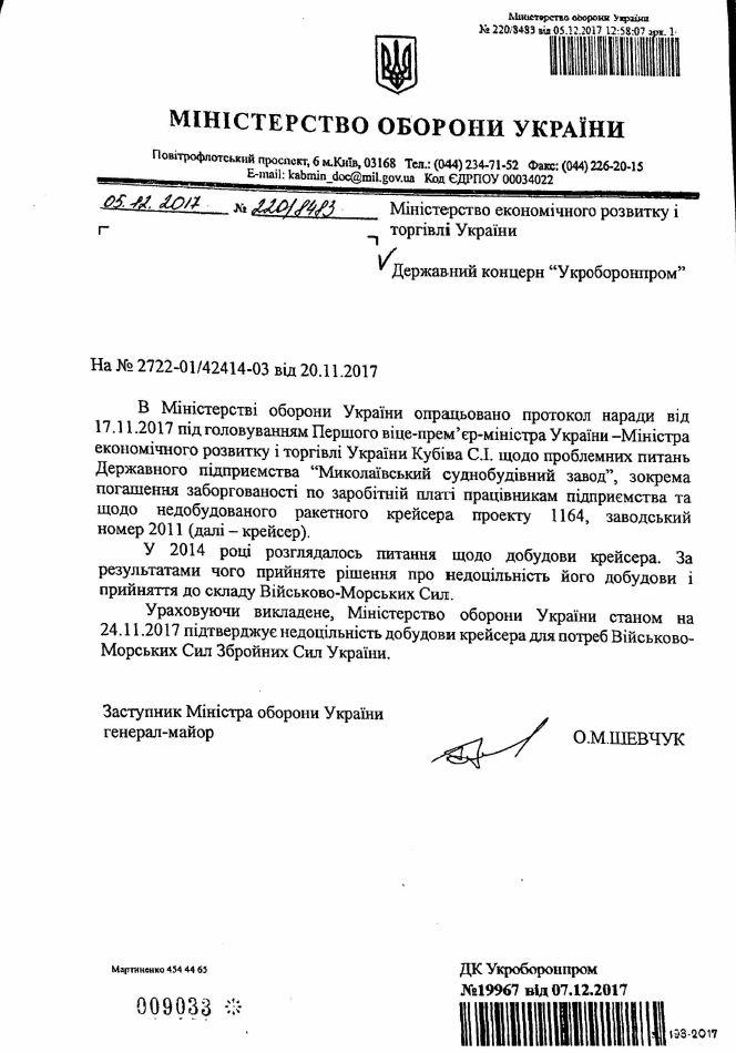 Крейсер «Украина» не нужен Минобороны