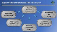 СБУ разоблачила подполковника, ответственного за подготовку терактов в Украине