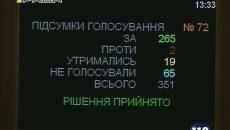 Парламент принял закон о создании Высшего антикоррупционного суда