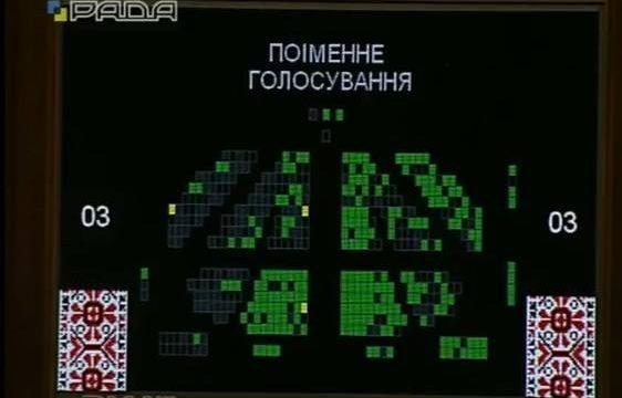 Четыре народных депутат отозвали свои голоса за госбюджет 2019