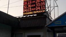 В НБУ прогнозируют курс гривны на уровне 28,5 грн/$1