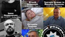 Полиция заявила о раскрытии нападений на активистов