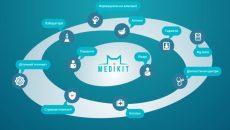 Украинский стартап запустил платформу для консультаций с врачами