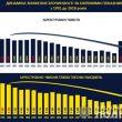 В Украине рекордно сократилось количество убийств