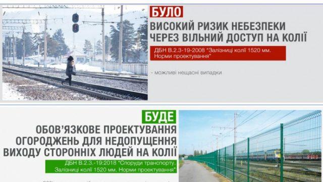 В Украине теперь обязательным является ограждение ж/д путей