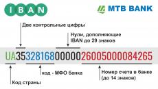 Украинские банки перешли на использование международного стандарта номера банковского счета