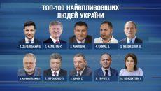 Опубликован рейтинг самых влиятельных людей Украины