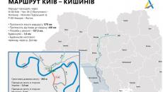 Укравтодор объявил первый тендер на строительство новой трассы