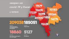 В Киеве заболели коронавирусом 102 человека