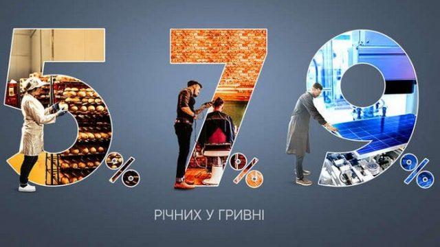 Банки за неделю выдали 1,3 млрд гривен доступных кредитов (инфографика)