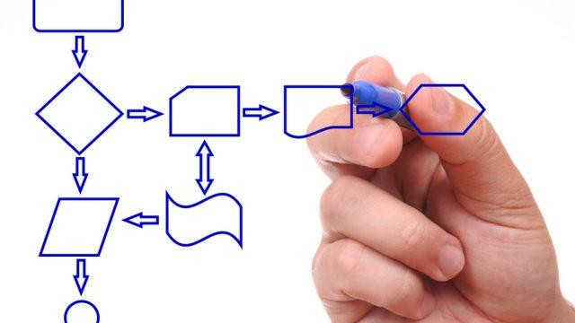 Оптимизации процессов управления: практический опыт маркетингового агентства, о котором не стыдно рассказать маме